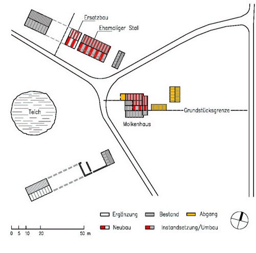 Site plan of the transformation